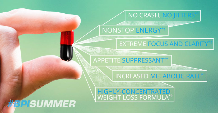 What to take with raspberry ketones to loss weight